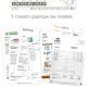 Réalisation sur mesure des mises en pages des documents (devis, facture, situation,...) et des états d'impressions